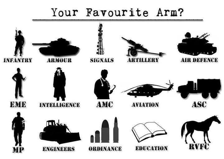pakistan-corps-of-armoured