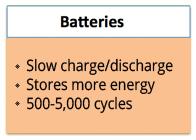 batteries-img