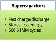 super-capacitor