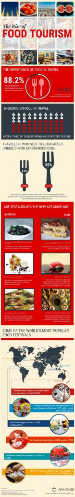 food-infographic-new
