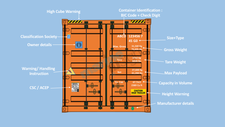 A Guide To Shipping Container Dimensions Mindsgrid